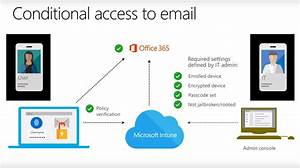 Enow Exchange  U0026 Office 365 Solutions Engine Blog  Ese