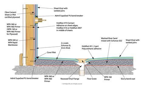 shower floors waterproofing unenclosed shower vinyl wall and floor
