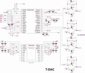 T-dac And Rpi-dac
