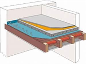 Fußbodenheizung Auf Holzbalkendecke : elascon tragsysteme ~ Frokenaadalensverden.com Haus und Dekorationen