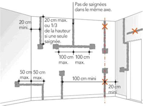 hauteur des prises dans une cuisine formation électricité approfondir leroy merlin