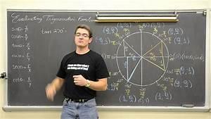 Komplexe Nullstellen Berechnen : winkel im bogenma grad und radiant einheitskreis trigonometrie mathe by daniel jung by ~ Themetempest.com Abrechnung