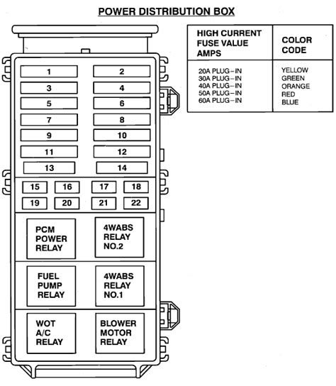 2007 Ford Explorer Fuse Box Location by Need Fuse Box Diagram For Ford Explorer 1993