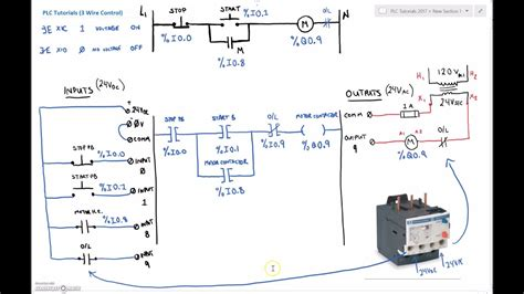 twido plc wiring diagram images diagram sle and