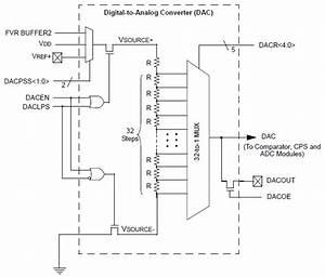 Pic12f1822 Dac Module