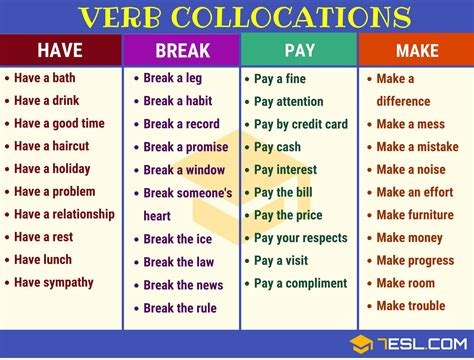 My grandmother gave me some. Verb + Noun: Verb Collocations Examples in English • 7ESL