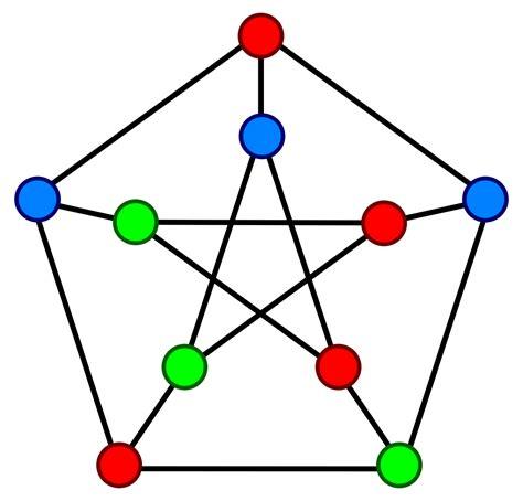 graph coloring wikipedia