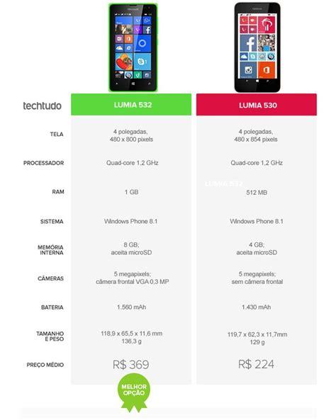 como instalar en nokia lumia 520 como instalar en nokia lumia 520