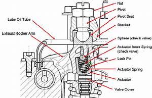 Exhaust Valve Brake System Scheme