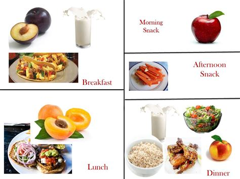 1200 Calorie Diabetic Diet Plan