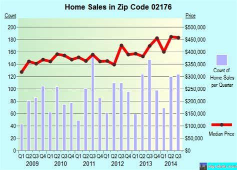 tilden middle school philadelphia melrose ma zip code 02176 real estate home value