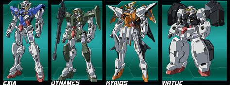 Gundam 00 Mobile Suit List by Donquixote Family One Vs Gundams Whowouldwin