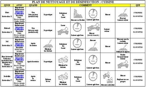 plan de nettoyage et de d駸infection cuisine plan de nettoyage et de desinfection cuisine 28 images destockage noz industrie