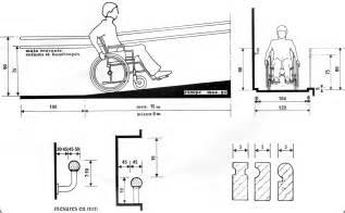 Re Acces Fauteuil Roulant Norme by Faciliter L Acc 232 S Au Logement Tous Ergo