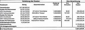 Ista Abrechnung Prüfen : heizkosten abrechnung pr fen kontrolle heizkostenverteiler mieterverein zu hamburg ~ Themetempest.com Abrechnung