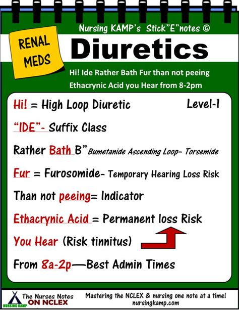 High Ceiling Diuretics Side Effects by 25 Best Ideas About Loop Diuretic On