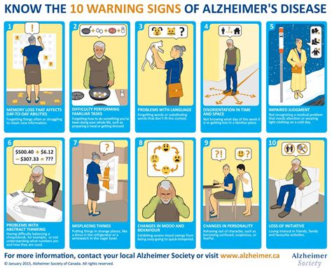 10 Warning Signs Of Alzheimers  Alzheimer's Face Off Pro. Match Star Signs Of Stroke. 20th January Signs. Tumblr Drawing Signs Of Stroke. Parkinson's Disease Signs. Different Kind Signs. Horoscopeposts S Signs. Damaged Signs Of Stroke. Antibodies Signs