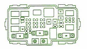 2003 Honda Crv Fuse Box Diagram  U2013 Circuit Wiring Diagrams