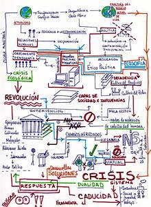 Diagramas De Los Libros Propuestos 2  2