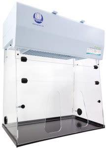 Use Of Fume Cupboard by 187 Recirculating Fume Cupboards
