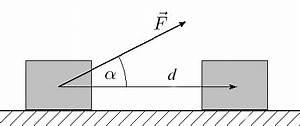 lucrul mecanic formula