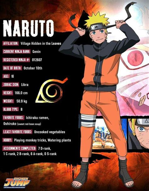 Naruto Profile Naruto Amino