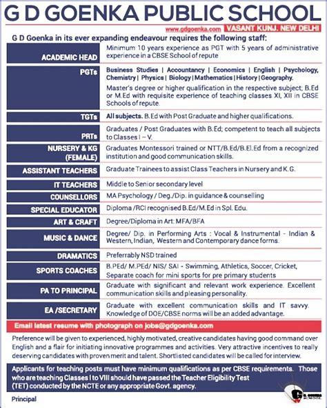 Post Resume For In Kolkata by Resume Search Engines Resume Summary Exles No