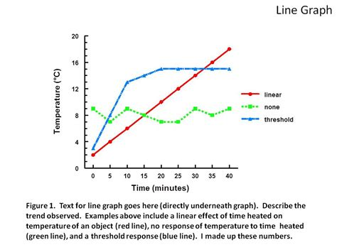 Diagram For An Exle Of A Design Experiment by Graphing 101 How To Select And Make Graphs For A Science