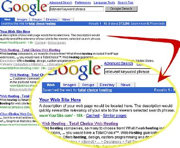 Seo Ranking Definition by Search Engine Optimization