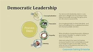 Today's Gunny's Note: Democratic leadership « Corporate ...