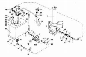 Hydraulic System For Dump Truck   Hydraulic Tipping System