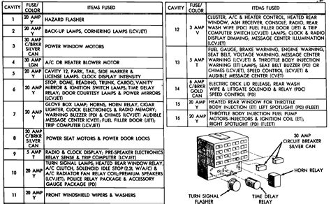 92 Chrysler Lebaron Fuse Box by For 2004 Chrysler Sebring Convertible Parts Diagram