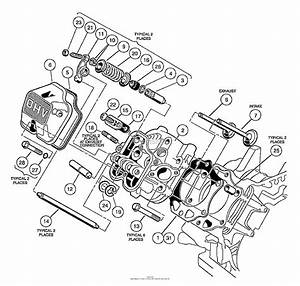 Husqvarna Huv 4210 Gxp  2005-06  Parts Diagram For Fe290 Engine