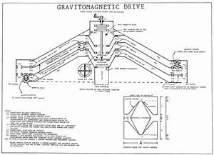Nikola Tesla Schematics | Get Free Image About Wiring Diagram