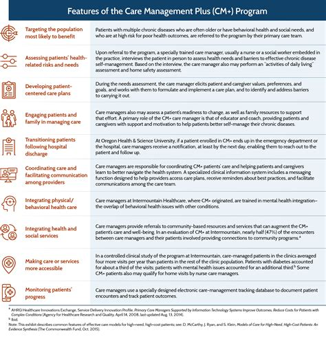 care management  strengthening primary care