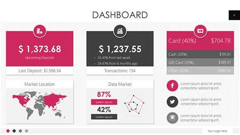 dashboard template pack  powerpoint templates