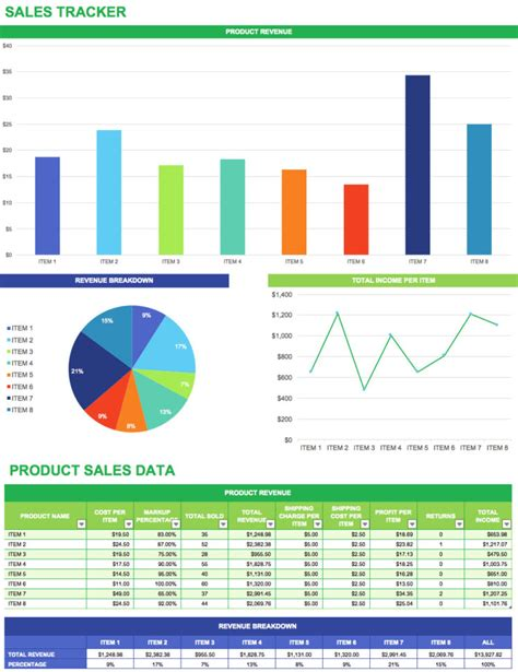 Sales Forecast Spreadsheet Template Sales Spreadsheet