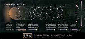 Can We Test Dark Energy Using The Solar System   U2013 Starts