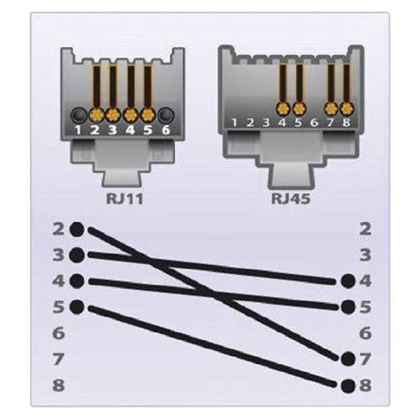 cache cable bureau cordon de raccordement téléphonique rj11 rj45 manutan