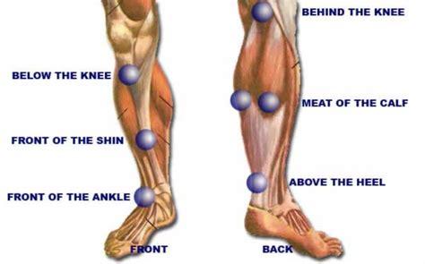 Leg pain. Causes, symptoms, treatment Leg pain
