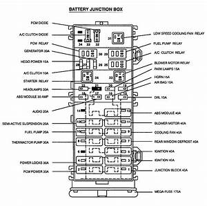 2000 Lincoln Navigator Heater Diagram Html