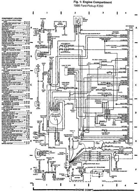 2008 F250 Fuse Box Diagram by 2008 Ford F250 In Cab Fuse Box Diagram Wiring Diagram