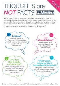 DBT Emotion Regulation Skills Worksheet