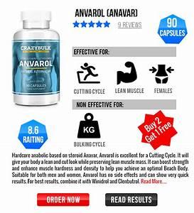 Anavar Results