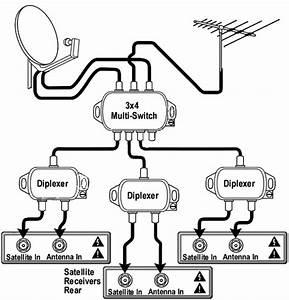 tech electronic dual lnb setup With cat 5e wiring