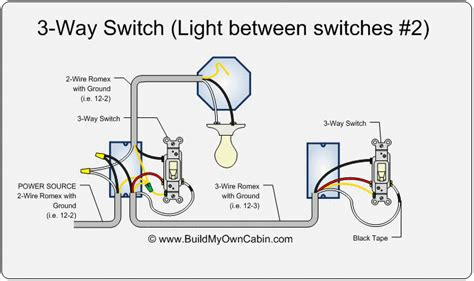 Electrical Way Switch With Black Wires Home