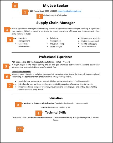 what resume looks like what an excellent cv looks like and know the reasons why