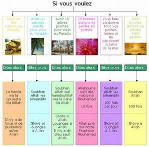 Sourate 4, An-Nis (Arabe) - Lire, sourate 4 du Coran : Les, femmes (