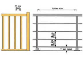 Hauteur Re Escalier Norme by Les Garde Corps Sur Plan Horizontal Leroy Merlin
