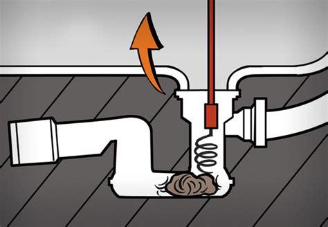 Verstopftes Rohr Reinigen by Abfluss Richtig Reinigen Tipps Und Tricks Obi